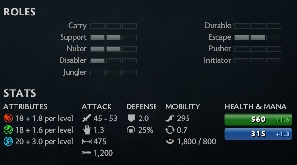 Dark Willow stats and toles 7.07 new hero.jpg