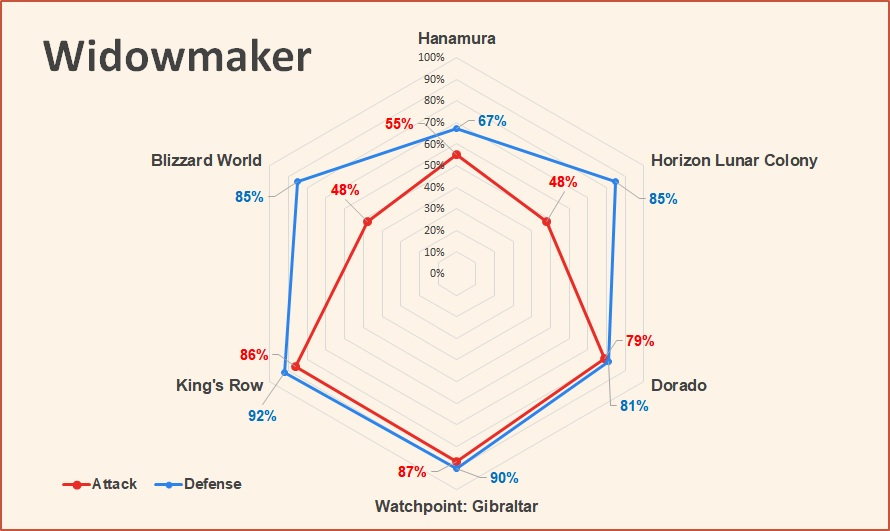 Widowmaker attack and defense Overwatch League May 2018.jpg
