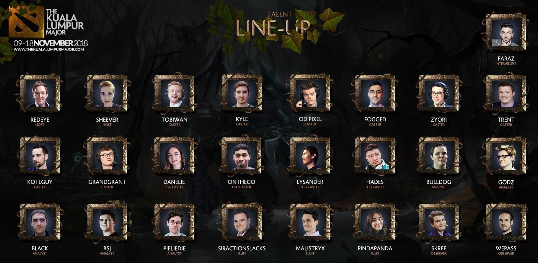 Talent List - The Kuala Lumpur Major 2018 - PGL