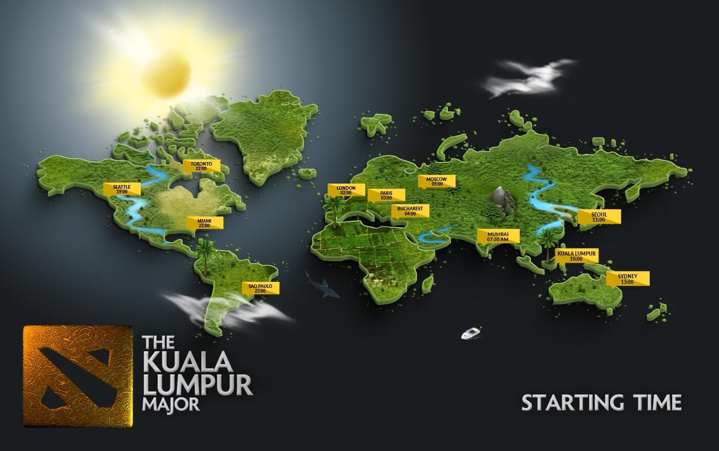 Starting Time - The Kuala Lumpur Major - PGL