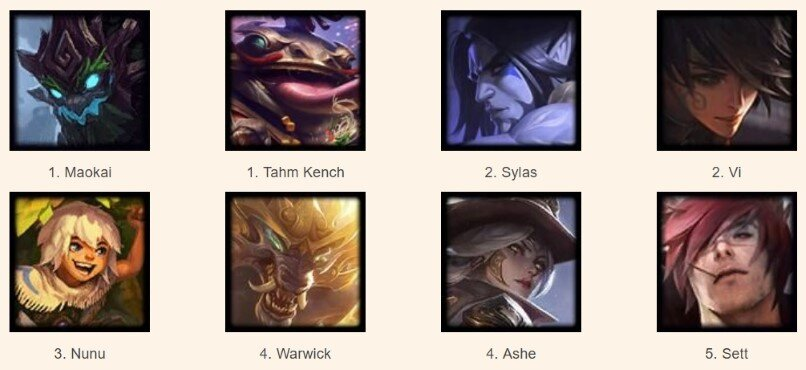 TFT Best Team Comps and Synergy Combos - Set 4 | Esports Tales
