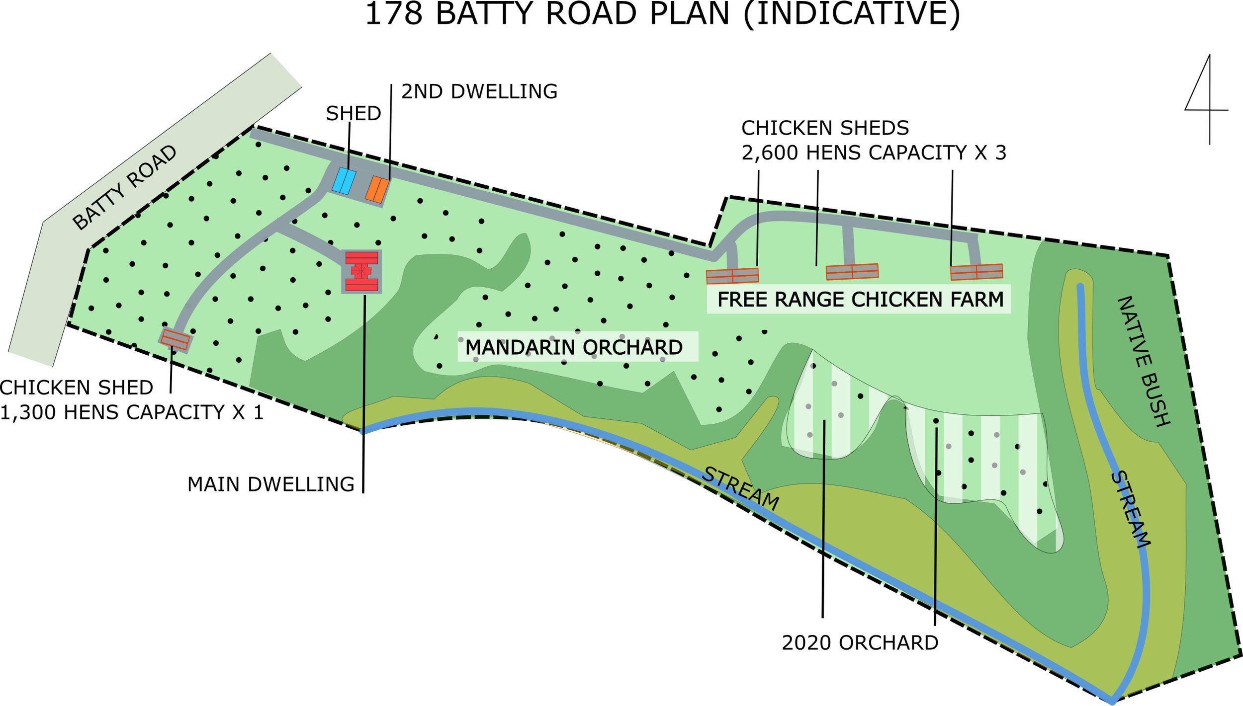 Farm Planning.jpg