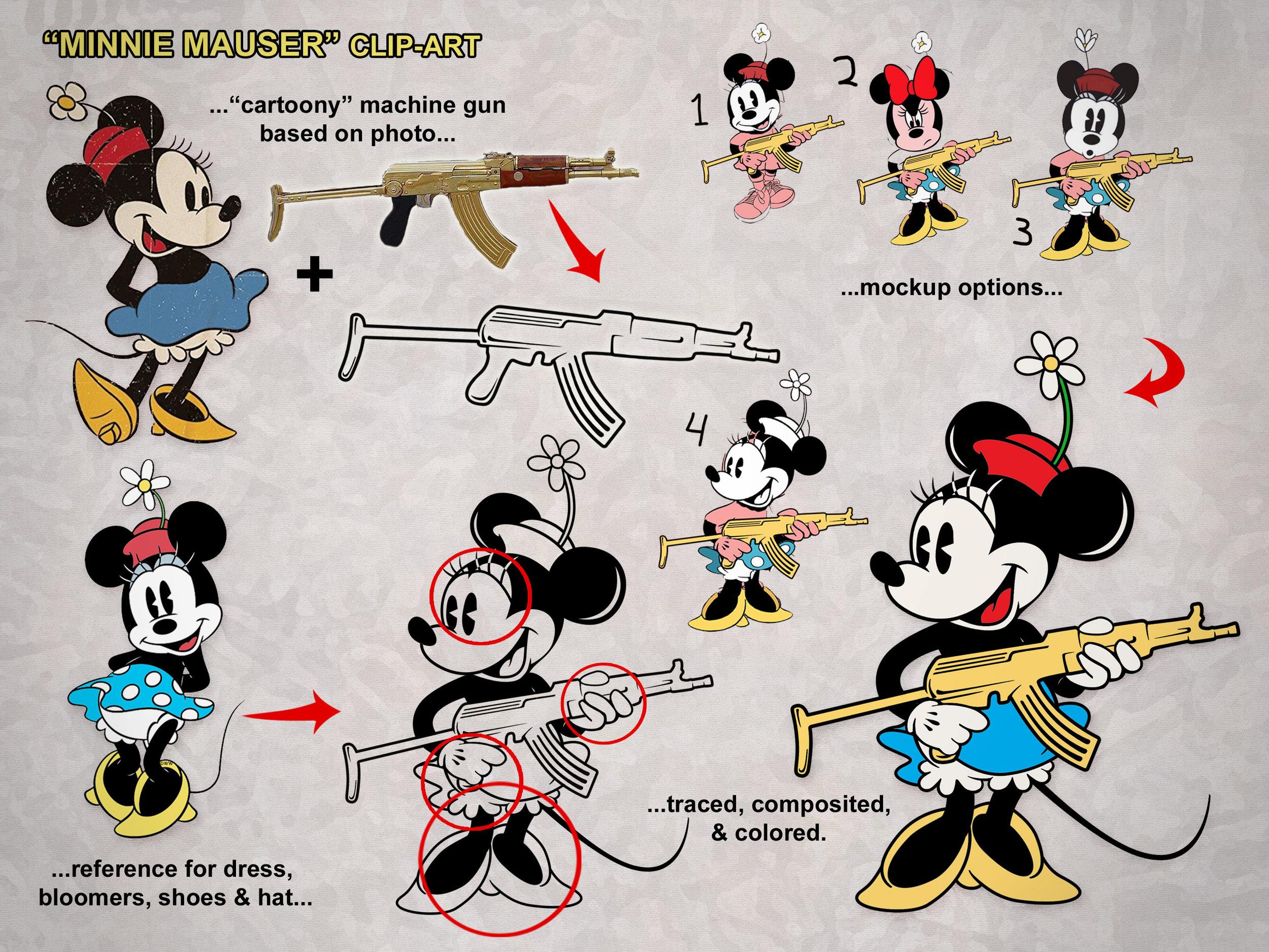 Minnie Mauser
