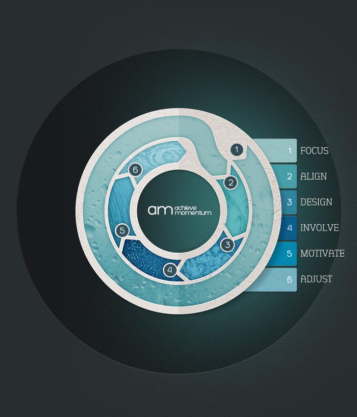 fea2b-thrive_method_illustration.jpg