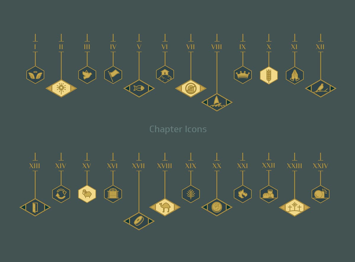 Luke chapter icons. Image copyright Jeff Miller, HellothisisJeff Design LLC