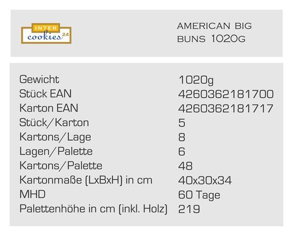 american big buns (Copy).jpg
