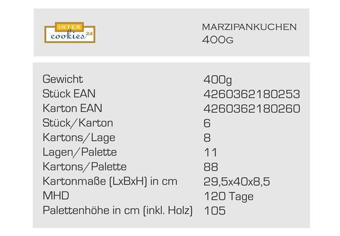 MarzipanKuchen (Copy).jpg