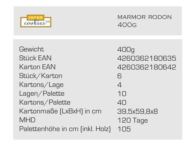 Marmor Rodon (Copy).jpg