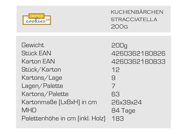 Kuchenbärchen straccia (Copy).jpg