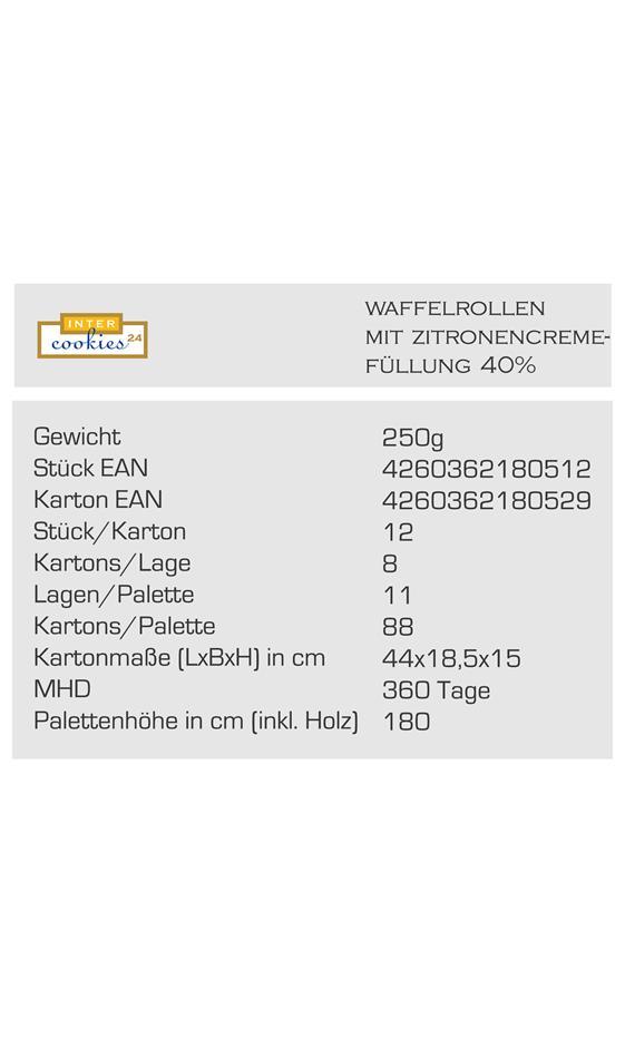 waffelrollen zitrone (Copy).jpg