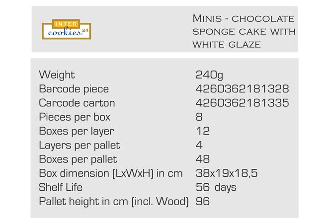 Minis weisse glasur EN (Copy).jpg