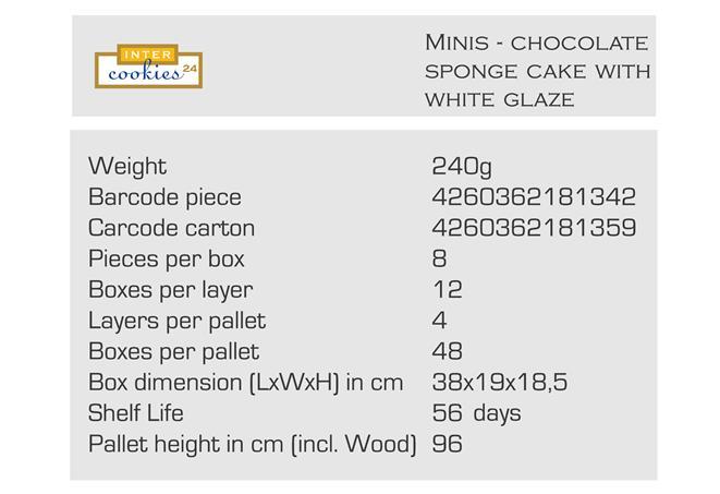 Minis dunkle glasur EN (Copy).jpg