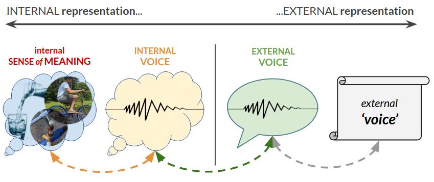 internal-external.png