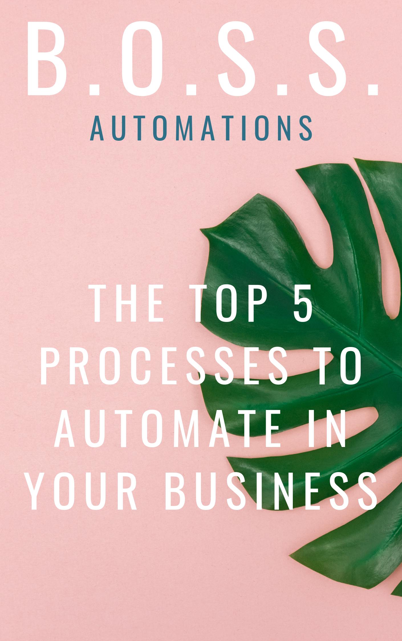 Automation checklist