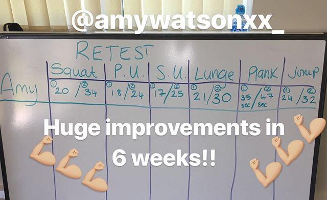 So proud of @amywatsonxx_ for making massive improvements in all aspects of her training and to prove it, she smashed her fitness tests 💪🏼 #fitness #improvement #workout #progress #exercise #loseweight #postpartumbody #fitnesstest #squat #pressups #situps #lunges #plank #boxjumps #proud #personaltrainer #kent #bromley