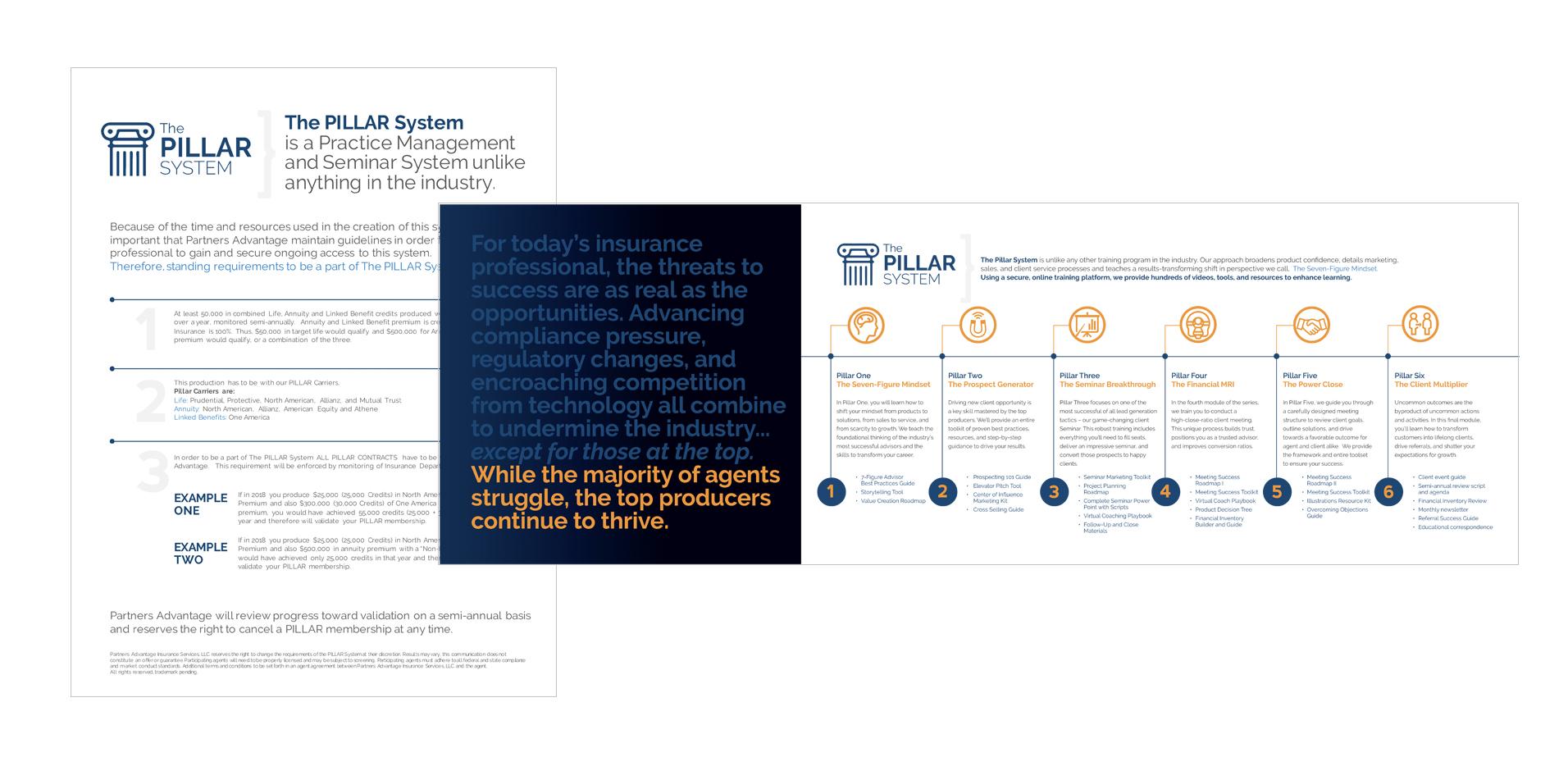 ThePillarSystem.jpg