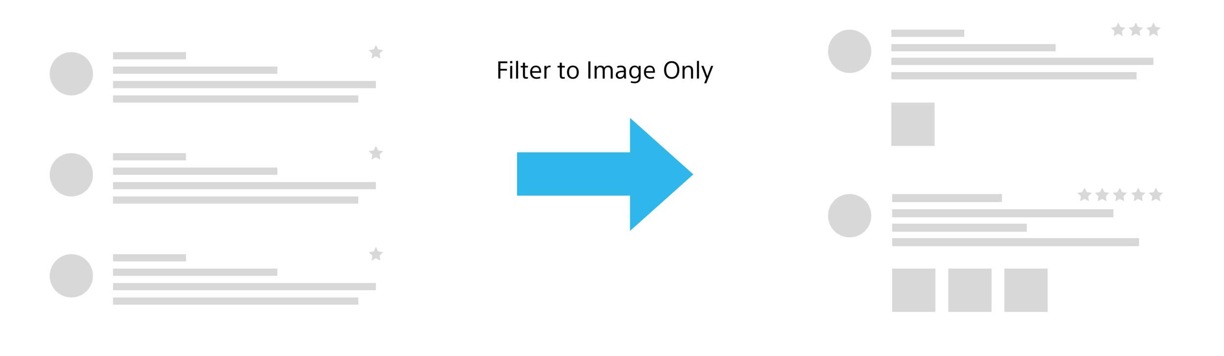 Wish Filter Flow.png