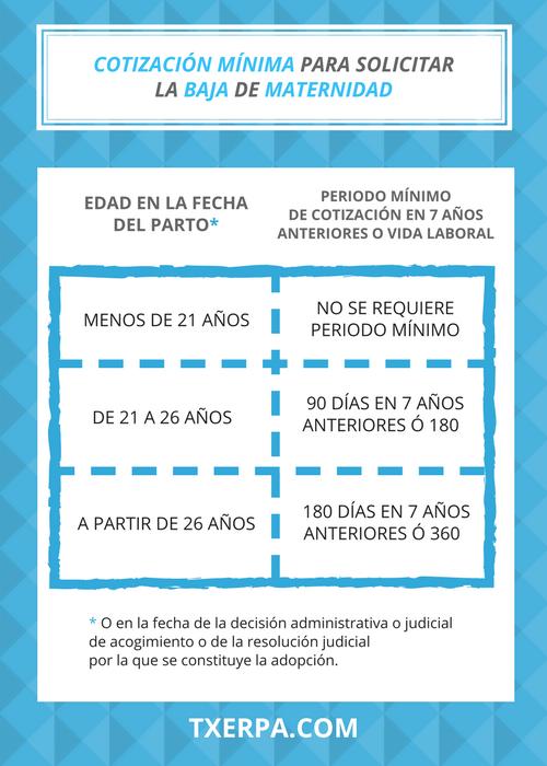 como_solicitar_baja_maternidad_autonoma_txerpa.png