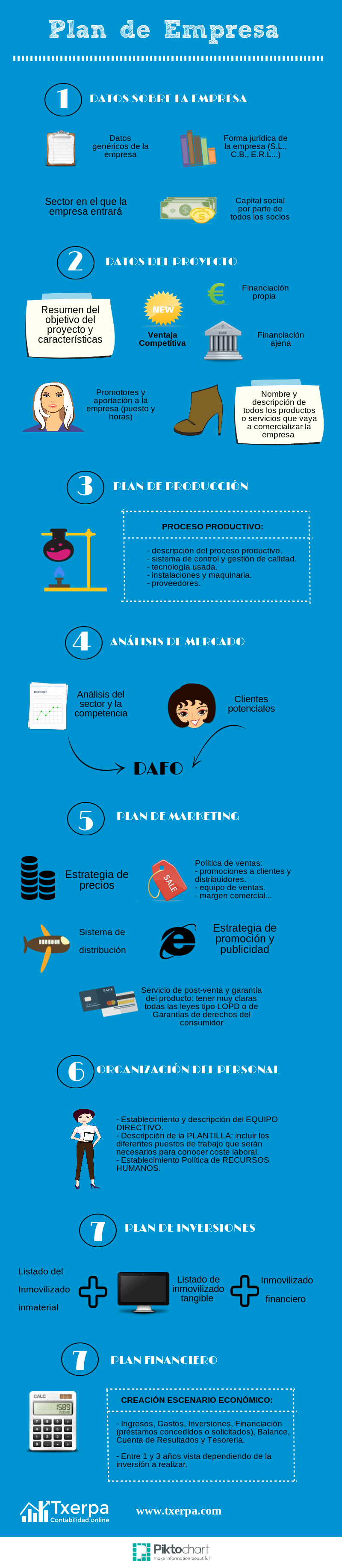 como_hacer_un_plan_de_empresa_txerpa_gestoria_online.png