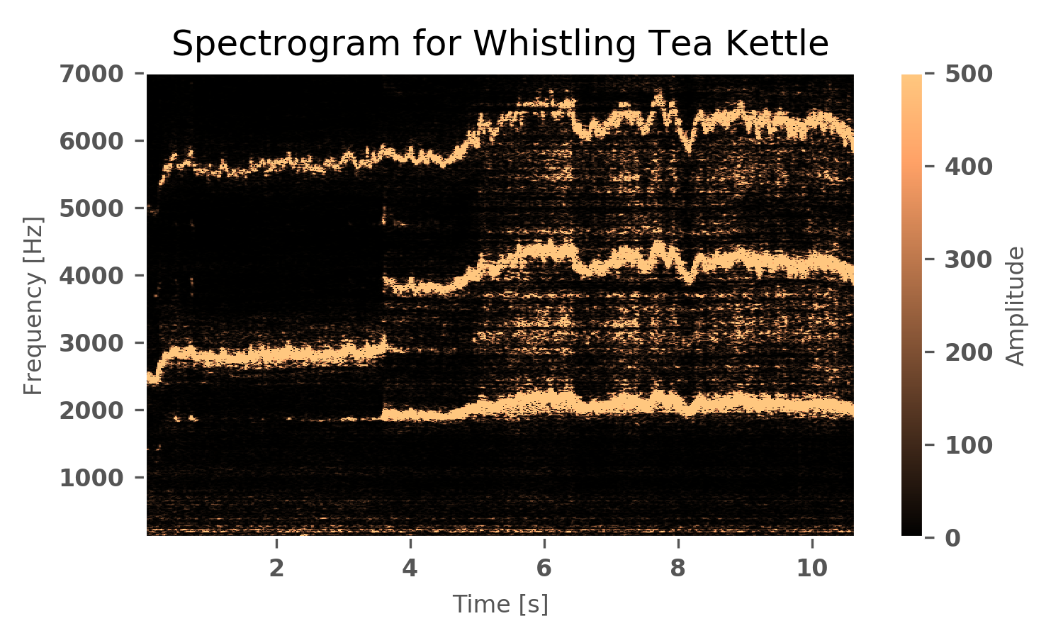 tea_kettle_spec_2cups_2.png