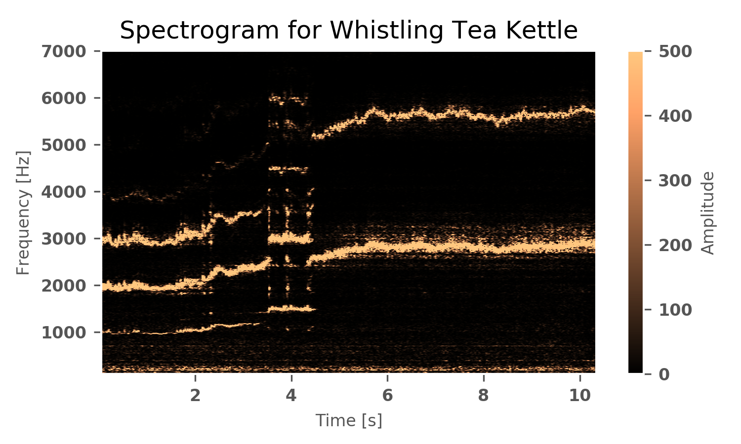 tea_kettle_spec_6cups_2.png