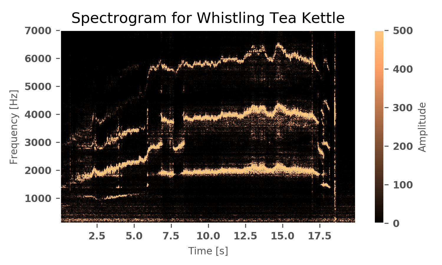 tea_kettle_spec_4cups_2.png