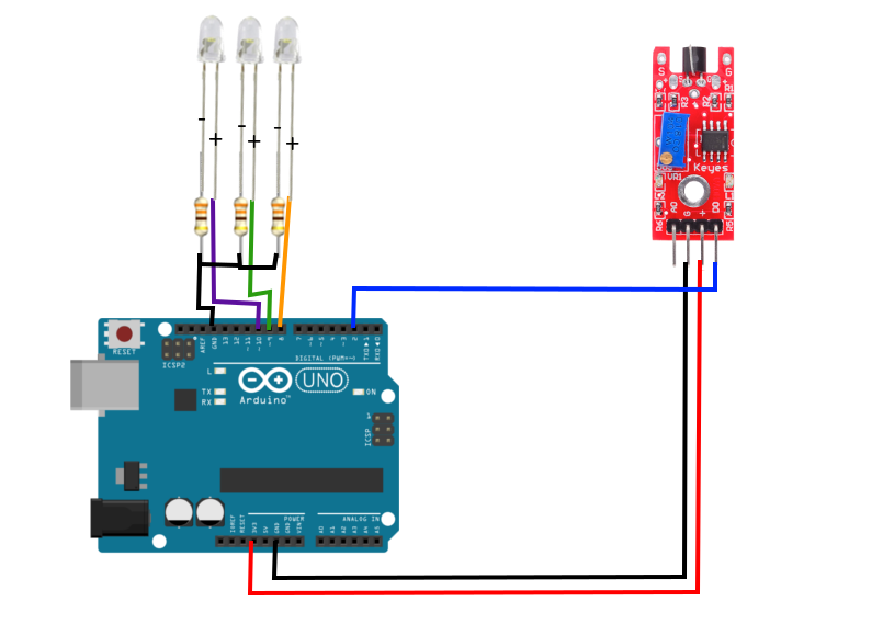 Figure 1:  Wiring diagram for the touch sensor. The three LEDs can be wired to any pin, so long as they are marked as outputs. As for the output of the sensor, feel free to select any digital pin to designate as an input for the D0 of the KY-036 sensor.