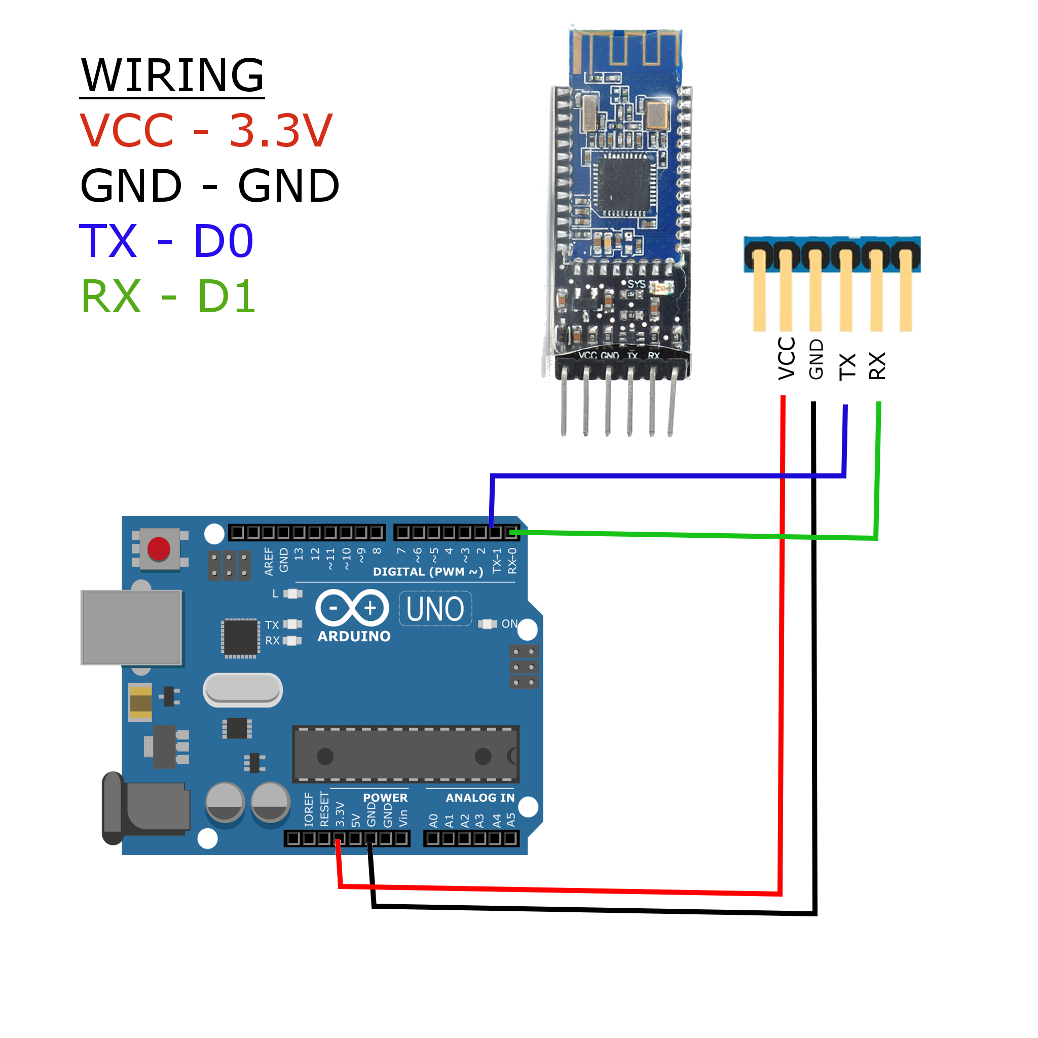Figure 1:  Wiring for obtaining Bluetooth address from CC25xx/HM-10 modules.