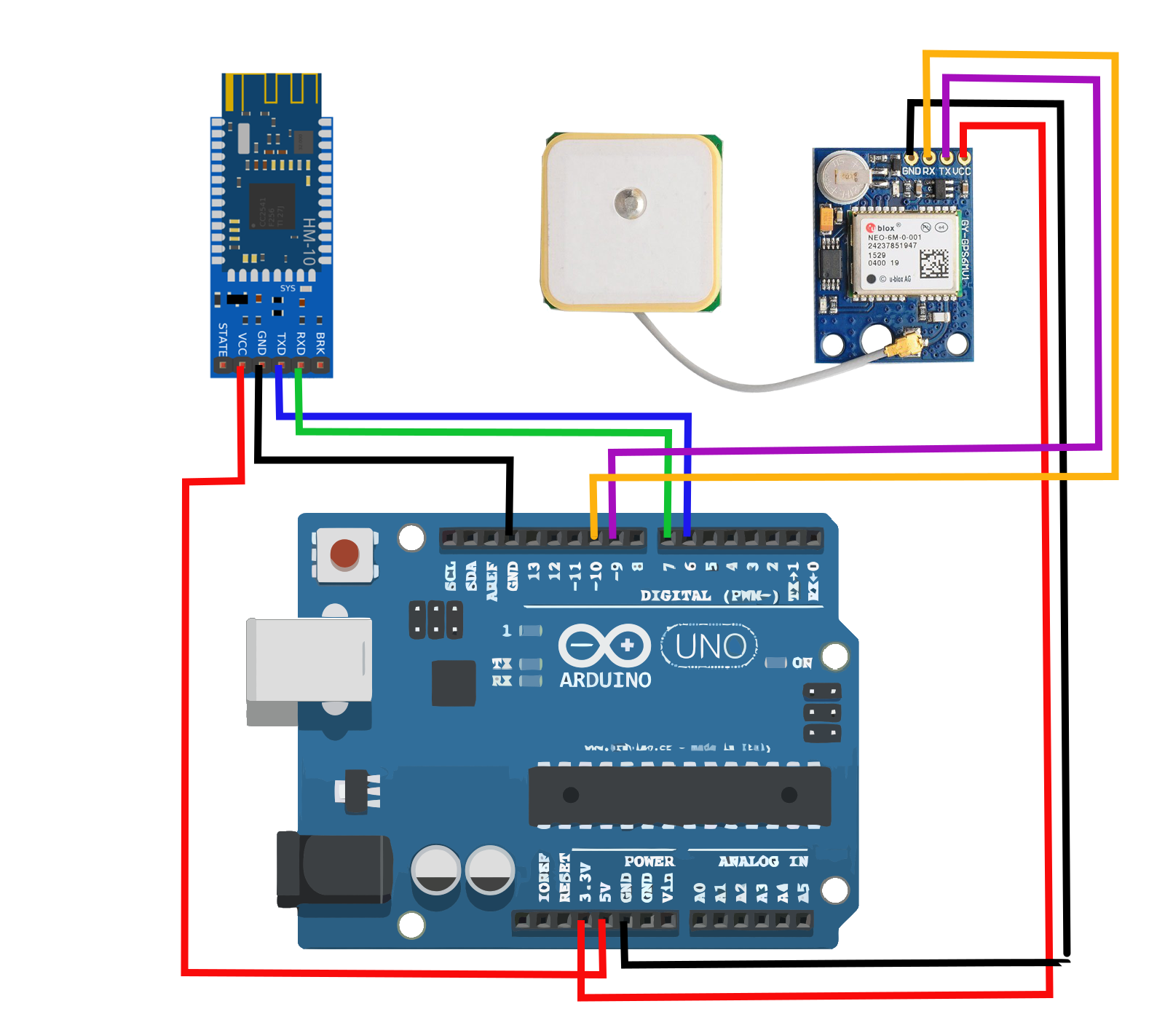 Wiring for GPS and Bluetooth -