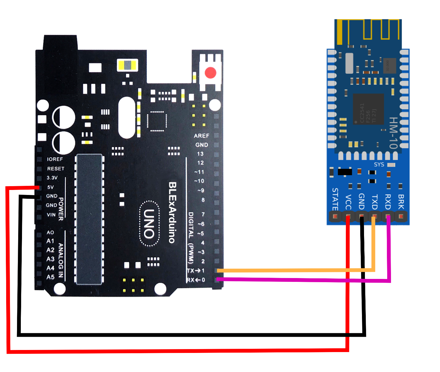 Figure 1:  Arduino and CC2541 Bluetooth Low Energy (HM-10) Wiring Diagram for BLExAR iOS Communication.