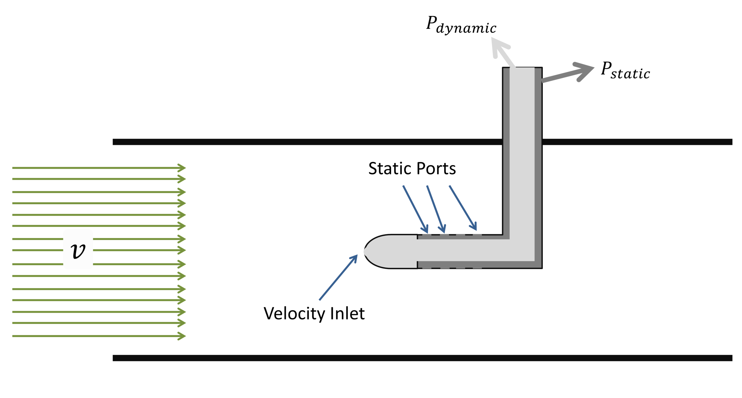 pitot_tube_drawing_transparent_cleaner.png