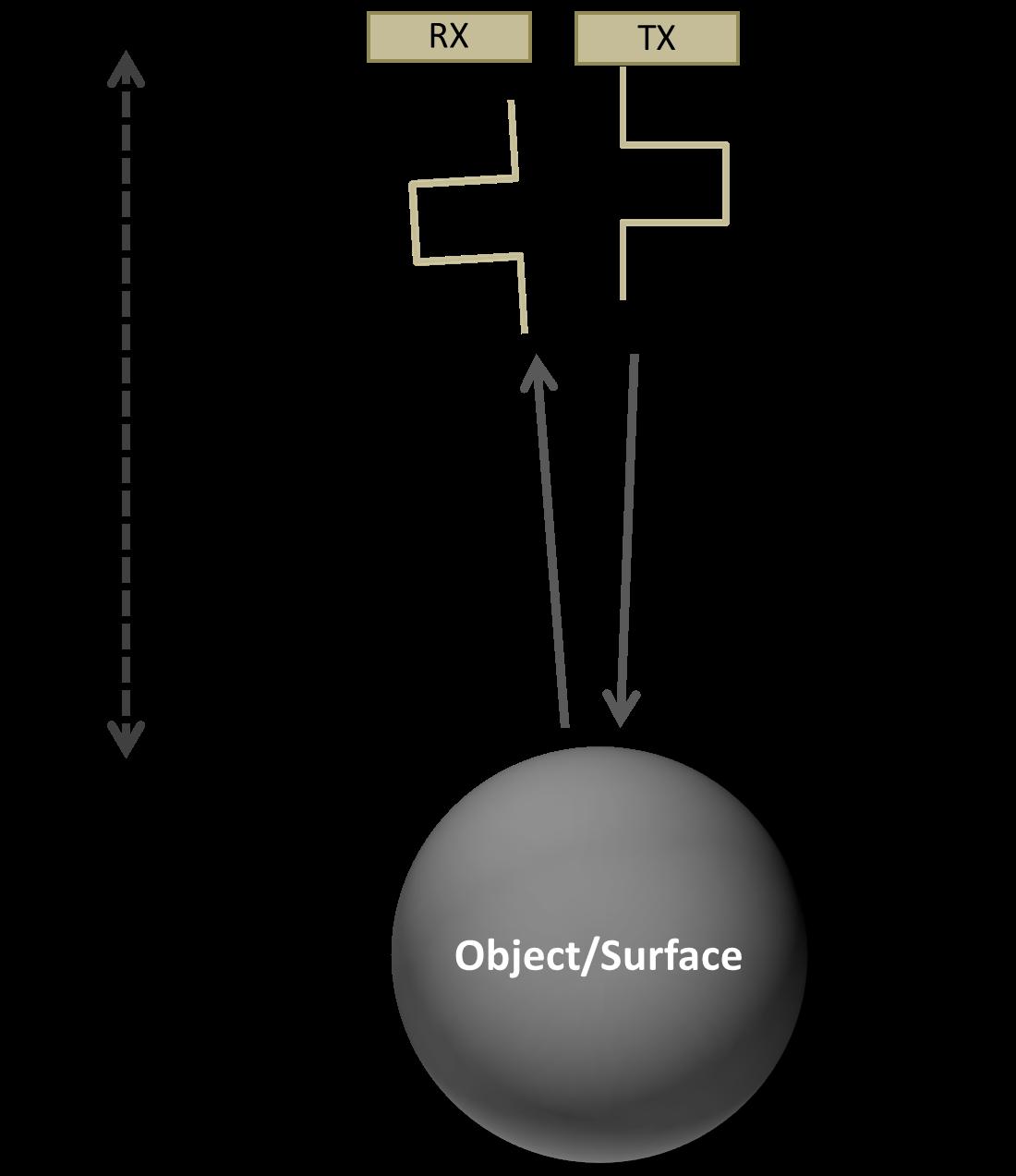Arduino + VL53L1X Time of Flight Distance Measurement — Maker Portal