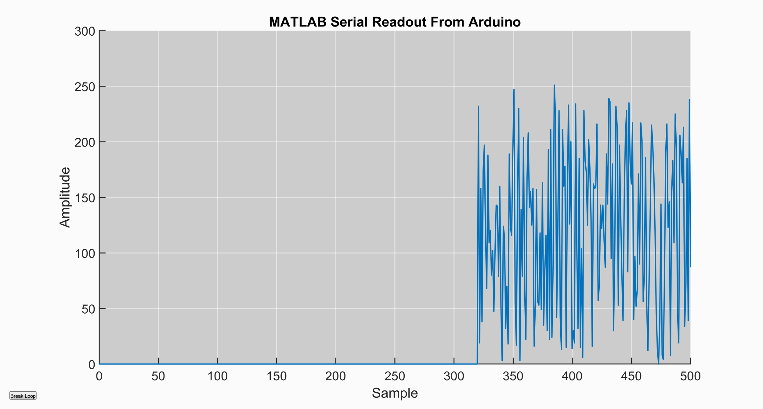 matlab_serial_read_random.png