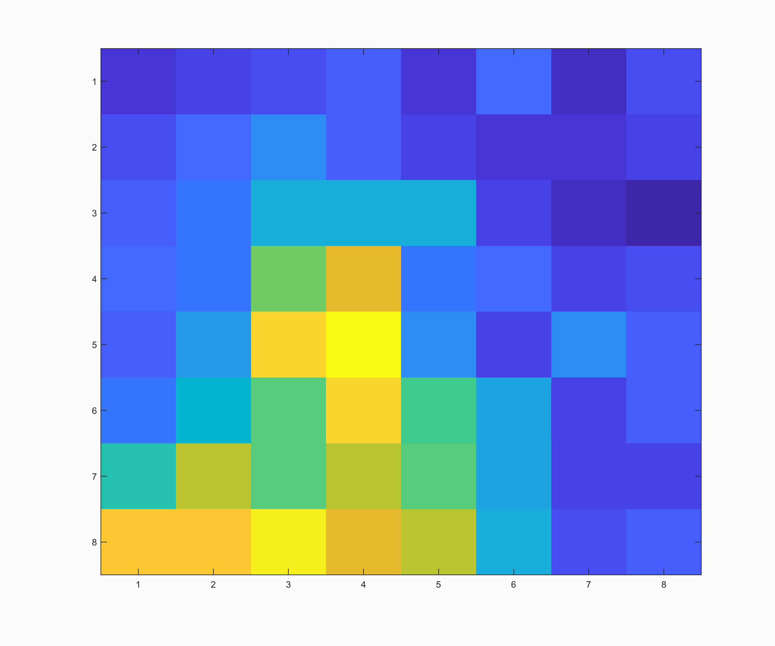 matlab_serial_AMG8833_8_by_8.png