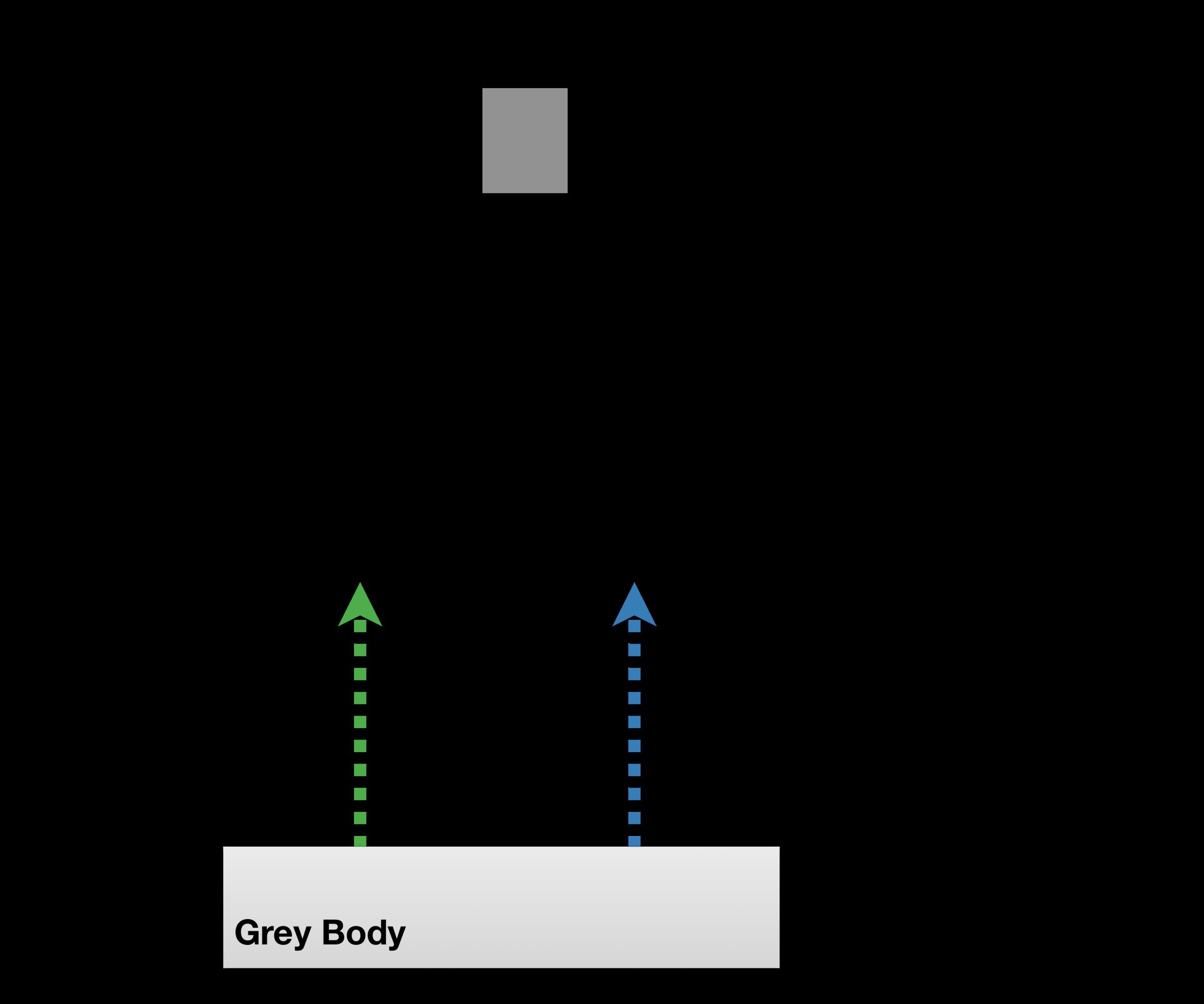 radiation_balance_diagram.png