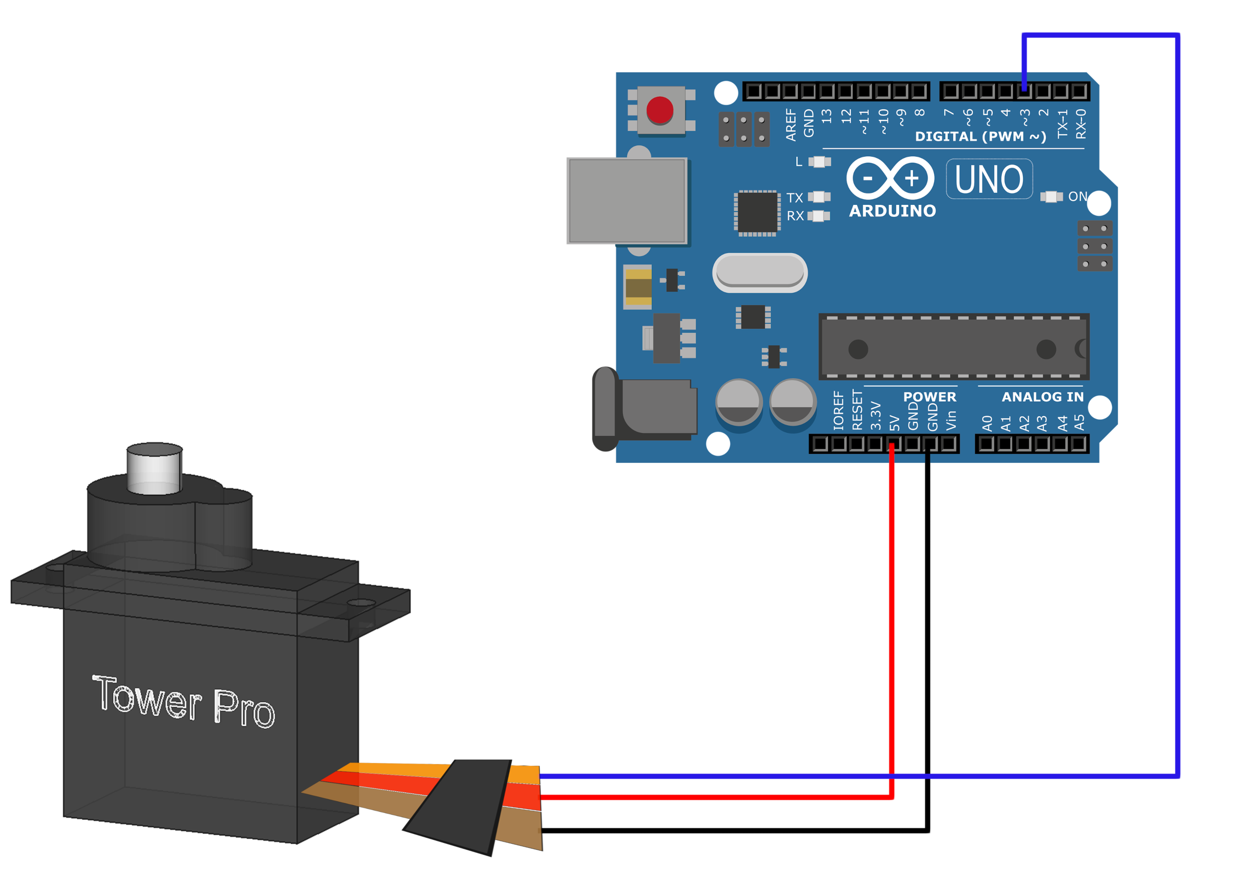 Arduino Servo Motor Basics and Control — Maker PortalMaker Portal