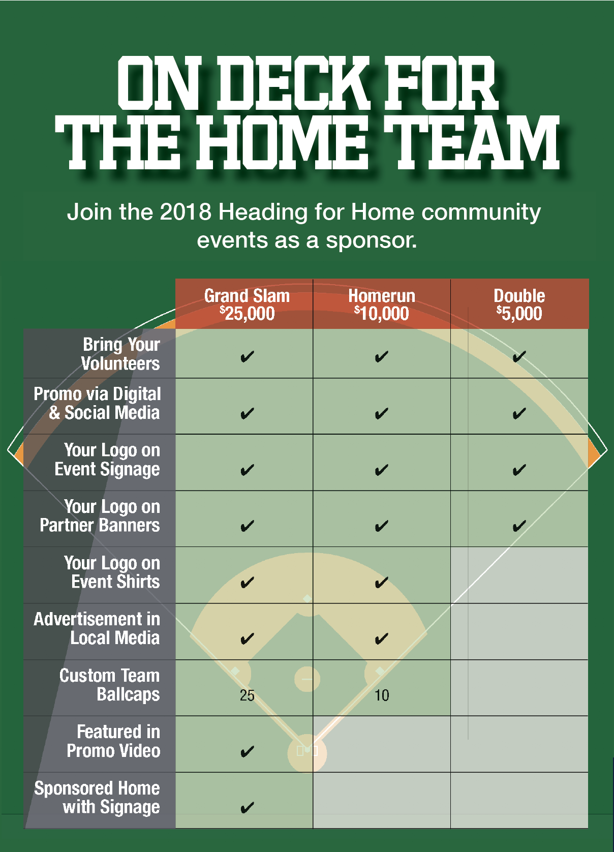 All sponsorships benefit Rebuilding Together Houston home repair programs.