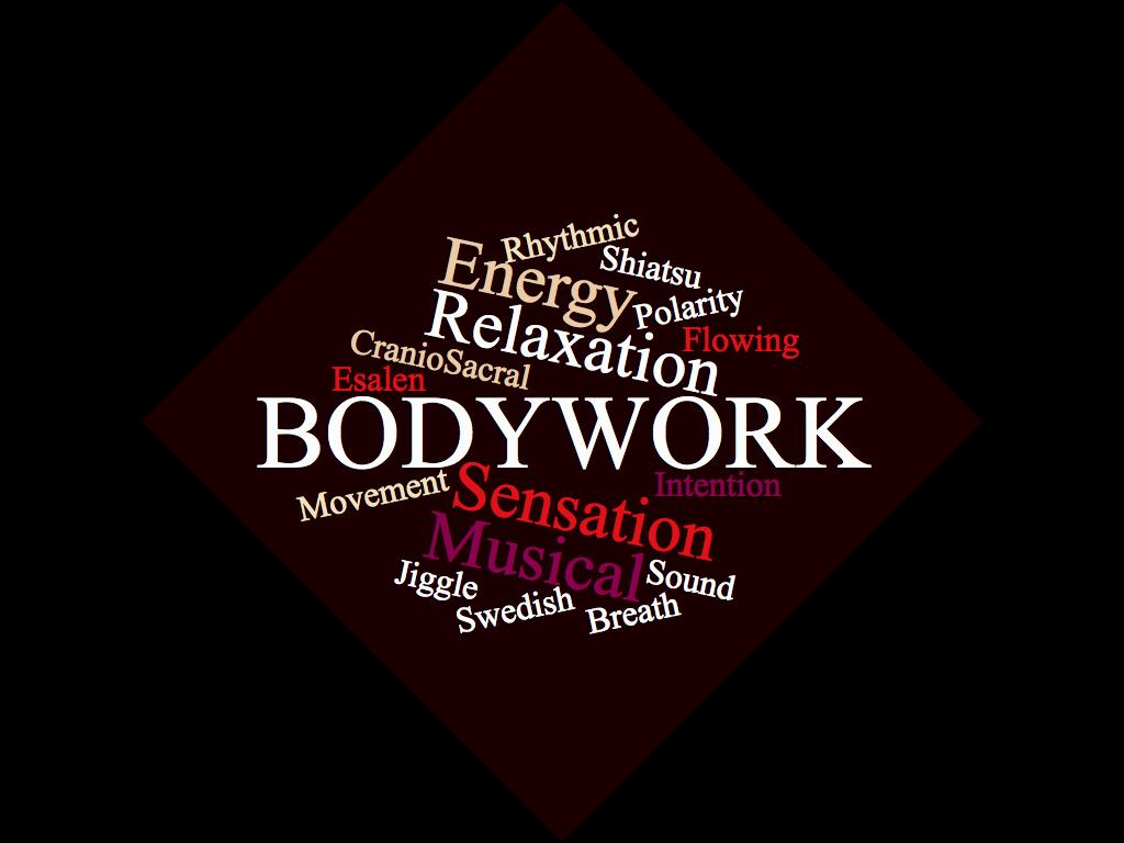 2-BodyworkWordcloud-10.png