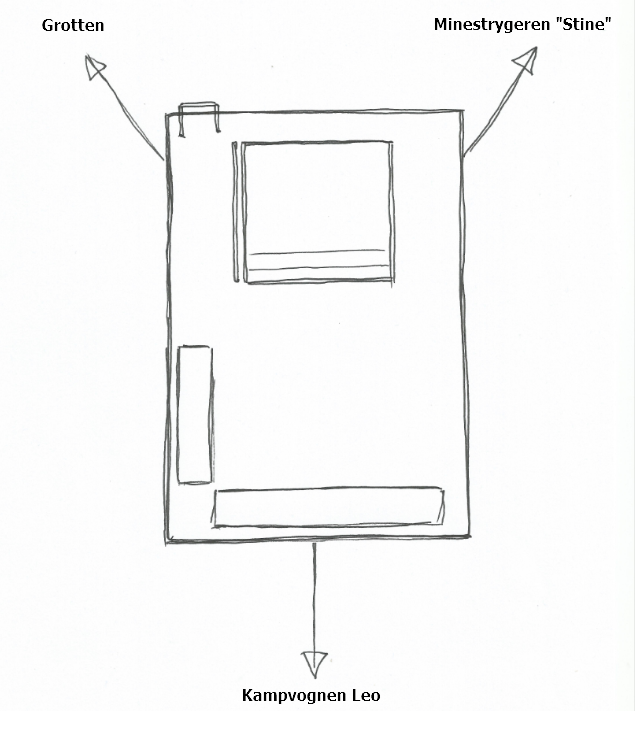 """Platformen ligger midt i den trekant som minestrygeren """"Stine"""", kampvognen """"Leo"""" og grotten danner. Der går ankerkæder ned til hvert af objekterne fra platformen og der er ledeliner mellem alle tre objekter."""