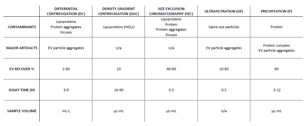 NanoView_Bioscience_Table_Revised.PNG