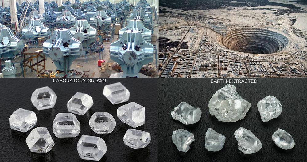 Lab Created Diamonds vs Earth Mined Diamonds Comparison