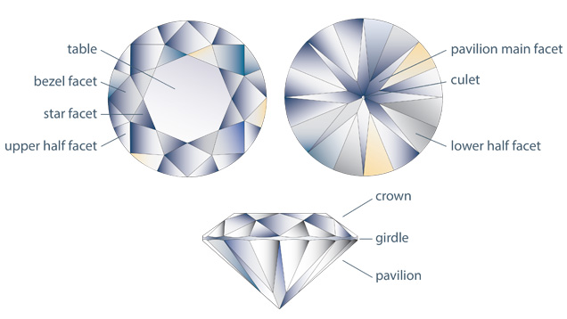 diamond-anatomy.jpg