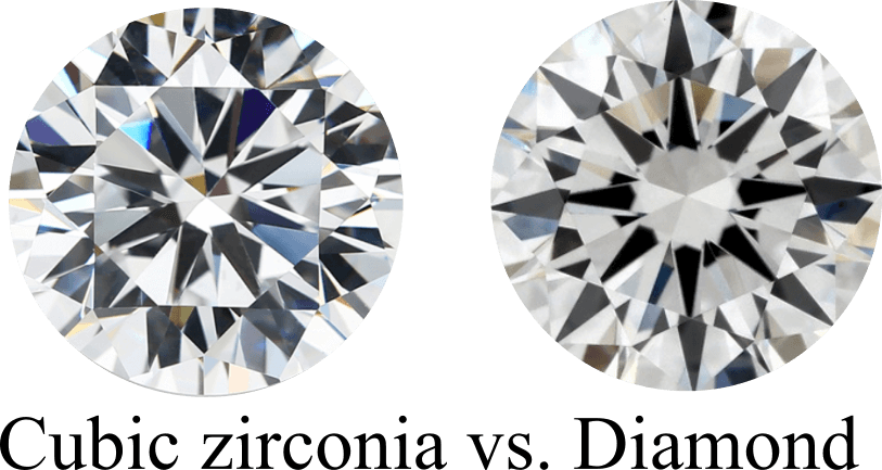 Why Cubic Zirconias (CZ) and Lab Diamonds are Not the Same Thing