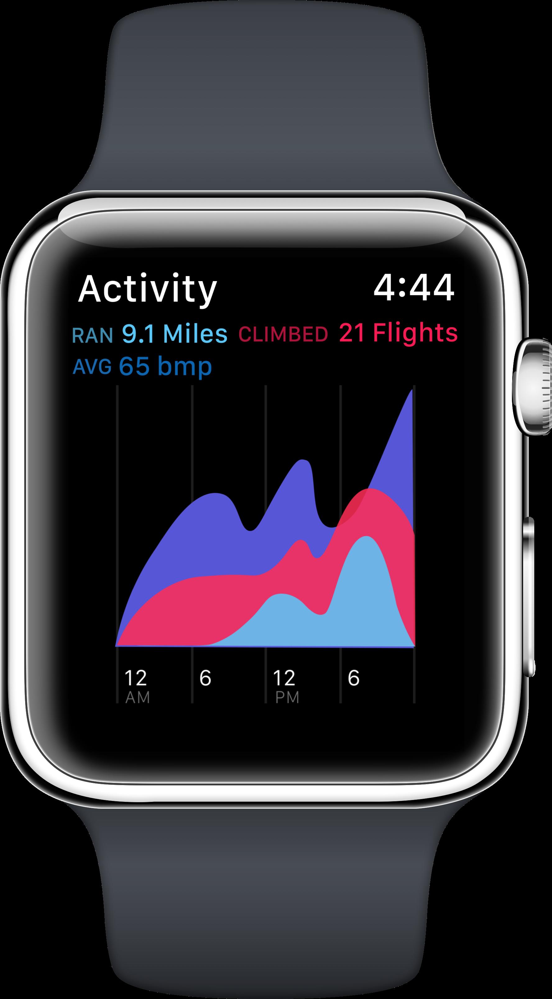 Apple Watch Big2.png