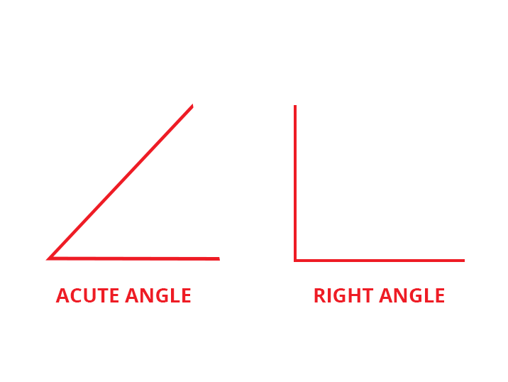 geometry-same-but-different-angles.png