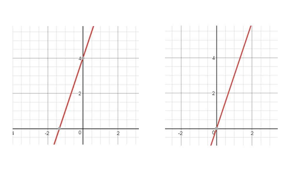 algebra-same-but-different_graph-paper_2.png