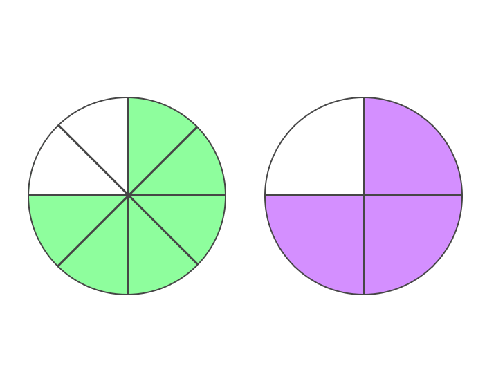 fractions-same-but-different-one-fourth.png
