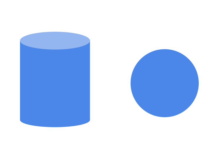geometry-same-but-different-cylinder-vs-circle.png