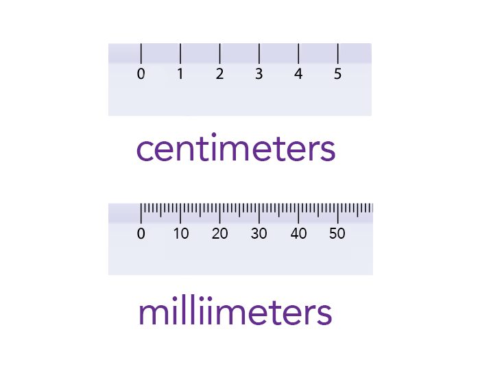 measurement-same-but-diferent_centimeter-vs-millimeters.png