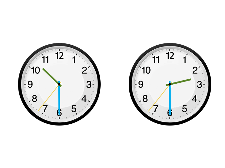 measurement-same-but-diferent_clocks-thirty-mins.png